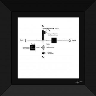 math-conjugaison-present